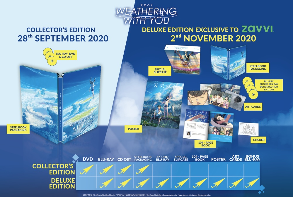Weathering With You Collectors Edition vs Deluxe Edition